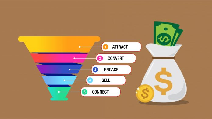 How to Nurture Leads at Each Stage of the Sales Funnel